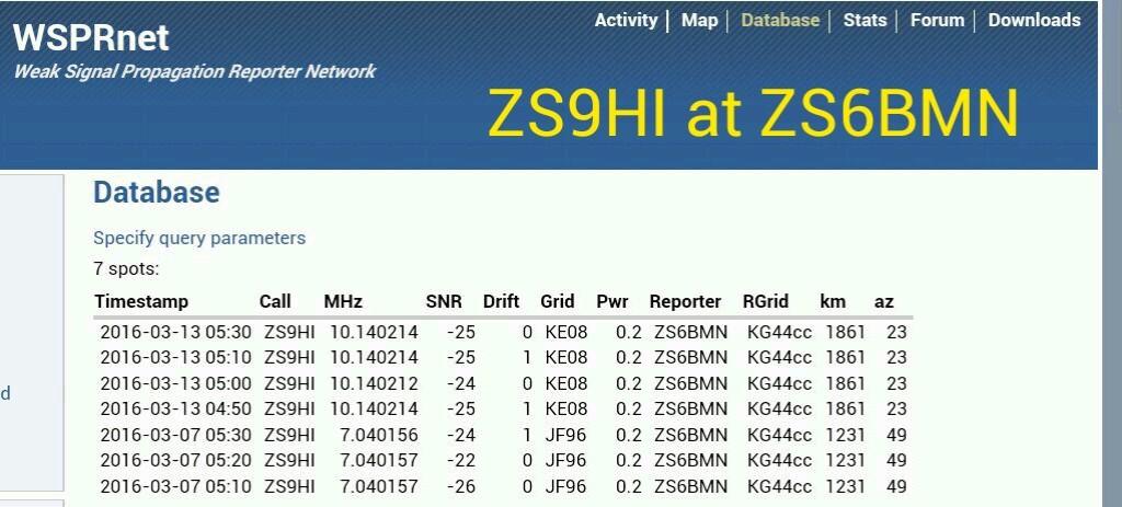 ZS9HI WSPR Spots